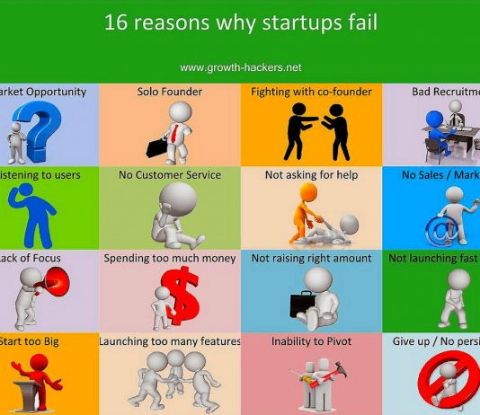 Why Start Up Fails