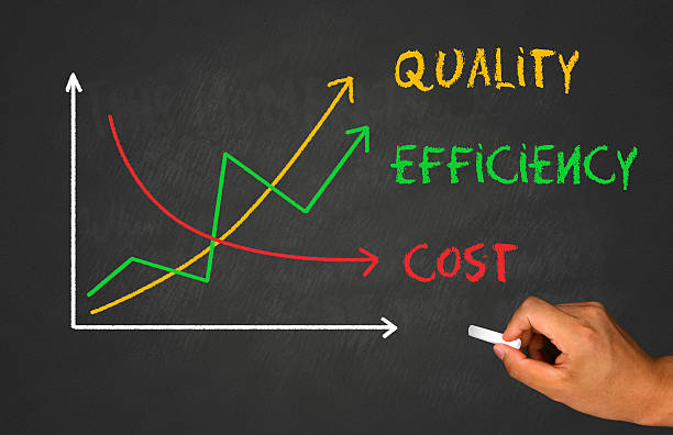 efficiency in outsourcing